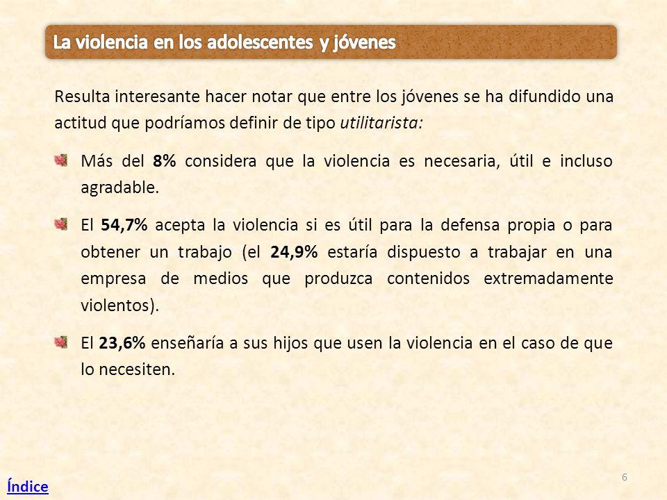 La violencia en los adolescentes y jóvenes