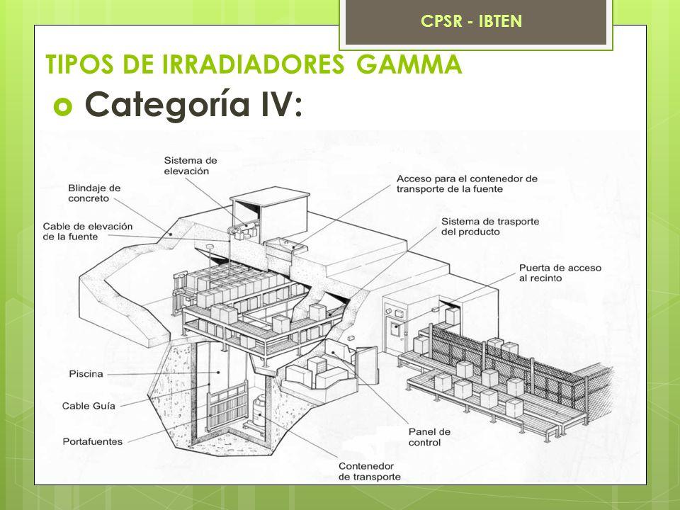TIPOS DE IRRADIADORES GAMMA