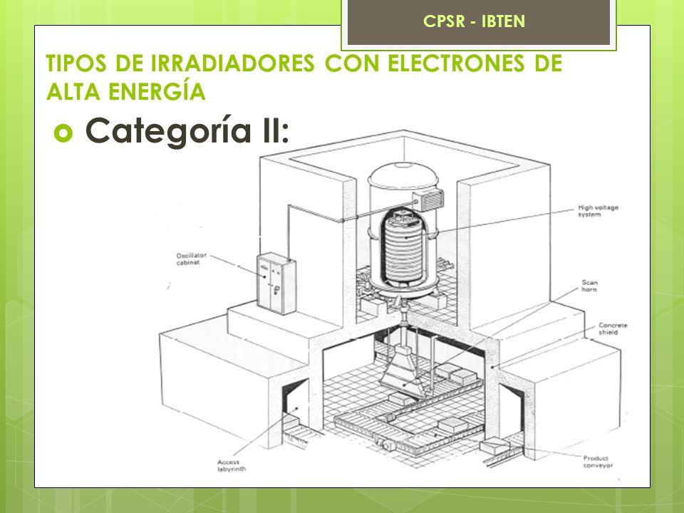 TIPOS DE IRRADIADORES CON ELECTRONES DE ALTA ENERGÍA