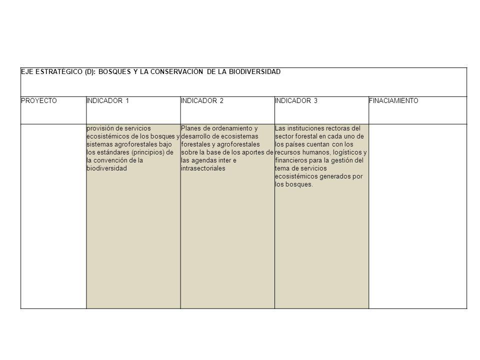 EJE ESTRATÉGICO (D): BOSQUES Y LA CONSERVACIÓN DE LA BIODIVERSIDAD
