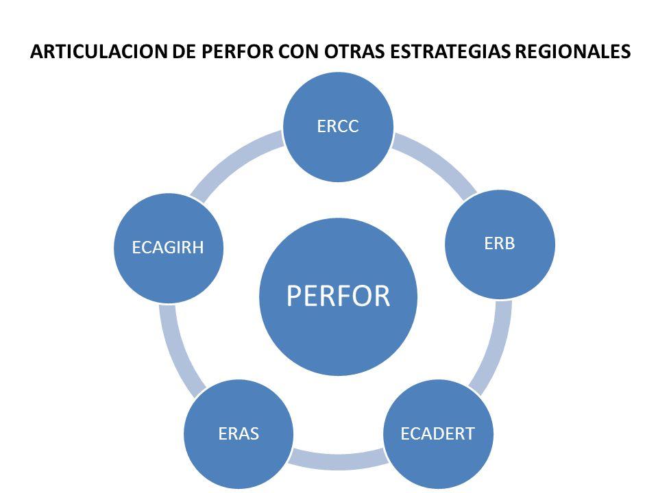 PERFOR ARTICULACION DE PERFOR CON OTRAS ESTRATEGIAS REGIONALES ERCC