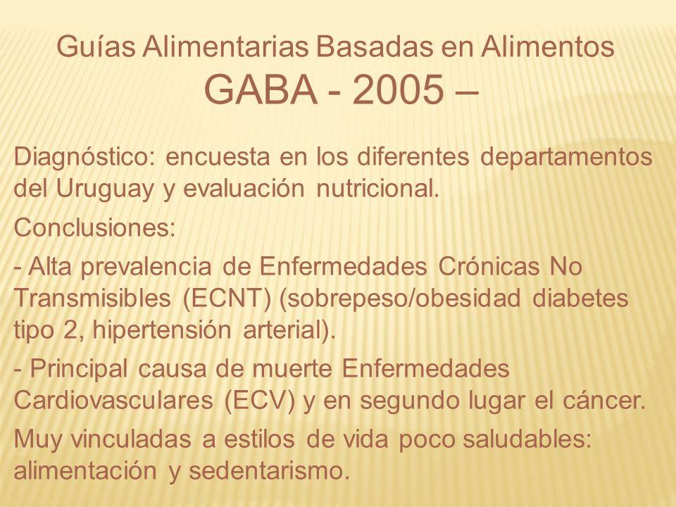 Guías Alimentarias Basadas en Alimentos GABA - 2005 –