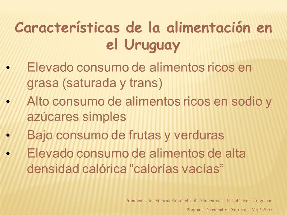 Características de la alimentación en el Uruguay