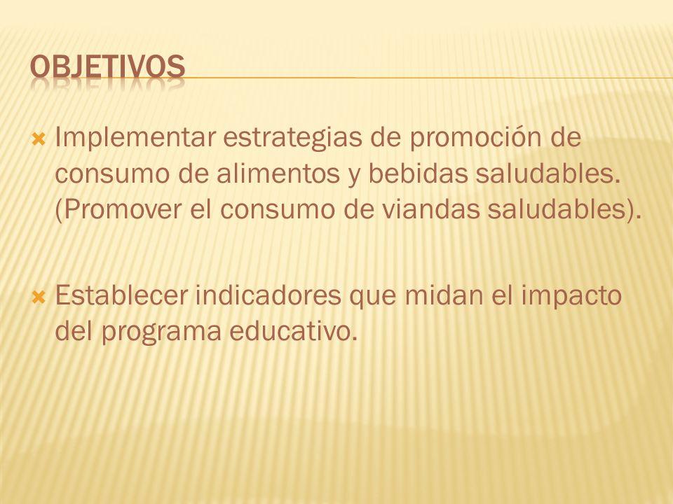 objetivos Implementar estrategias de promoción de consumo de alimentos y bebidas saludables. (Promover el consumo de viandas saludables).