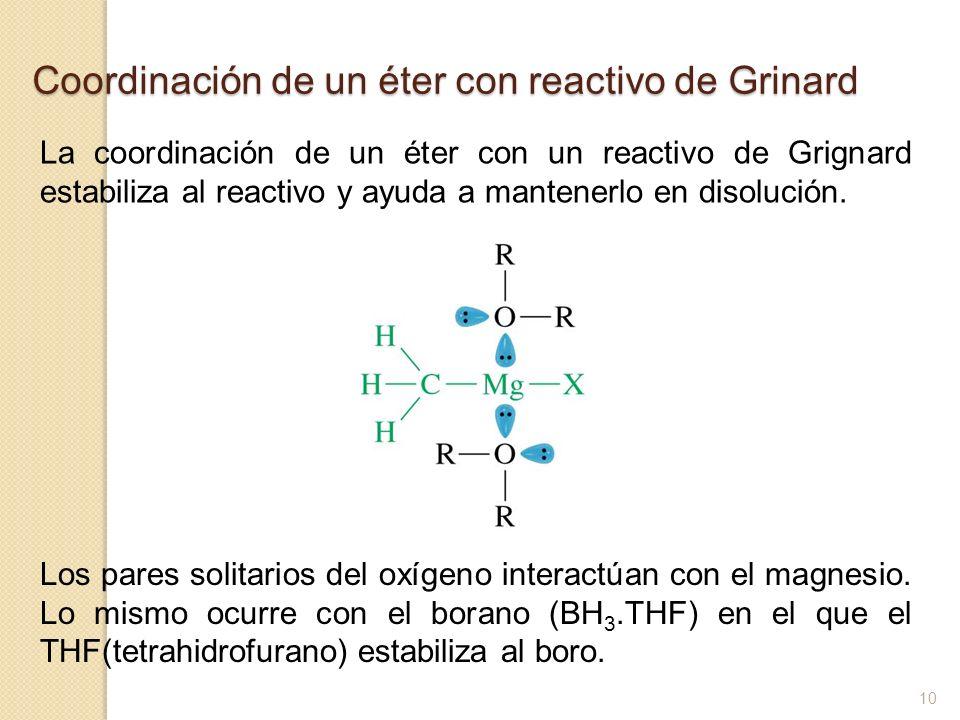 Coordinación de un éter con reactivo de Grinard