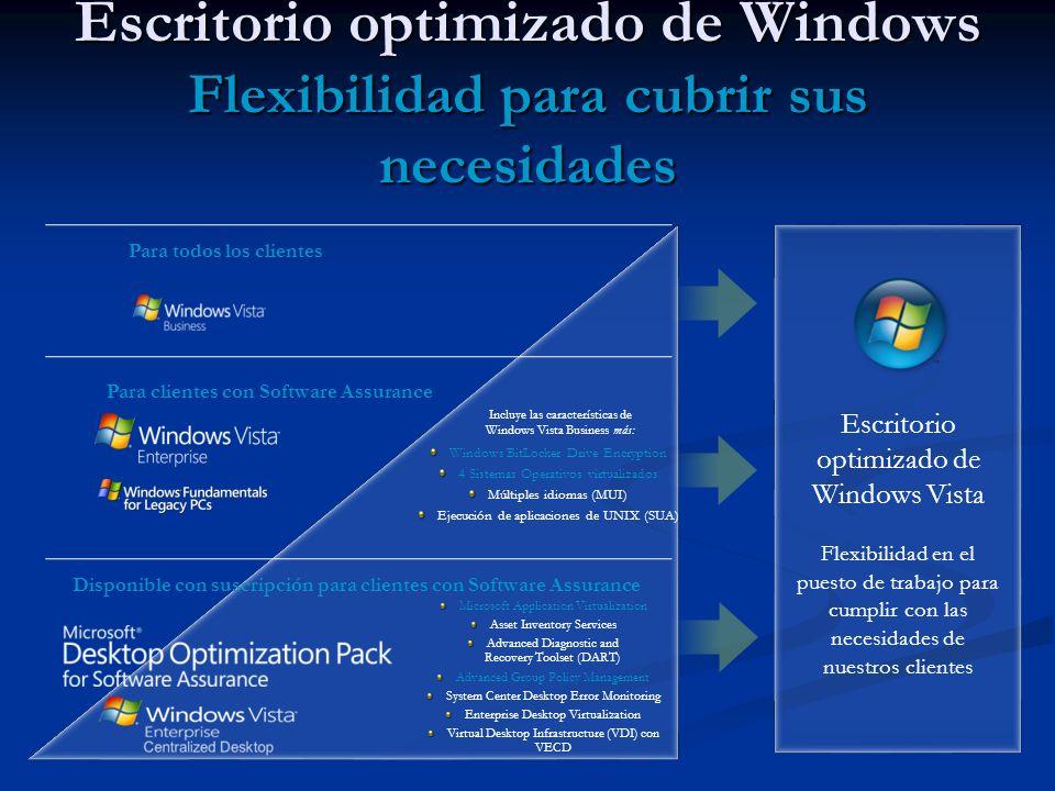 Escritorio optimizado de Windows Flexibilidad para cubrir sus necesidades