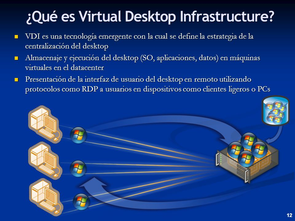 ¿Qué es Virtual Desktop Infrastructure