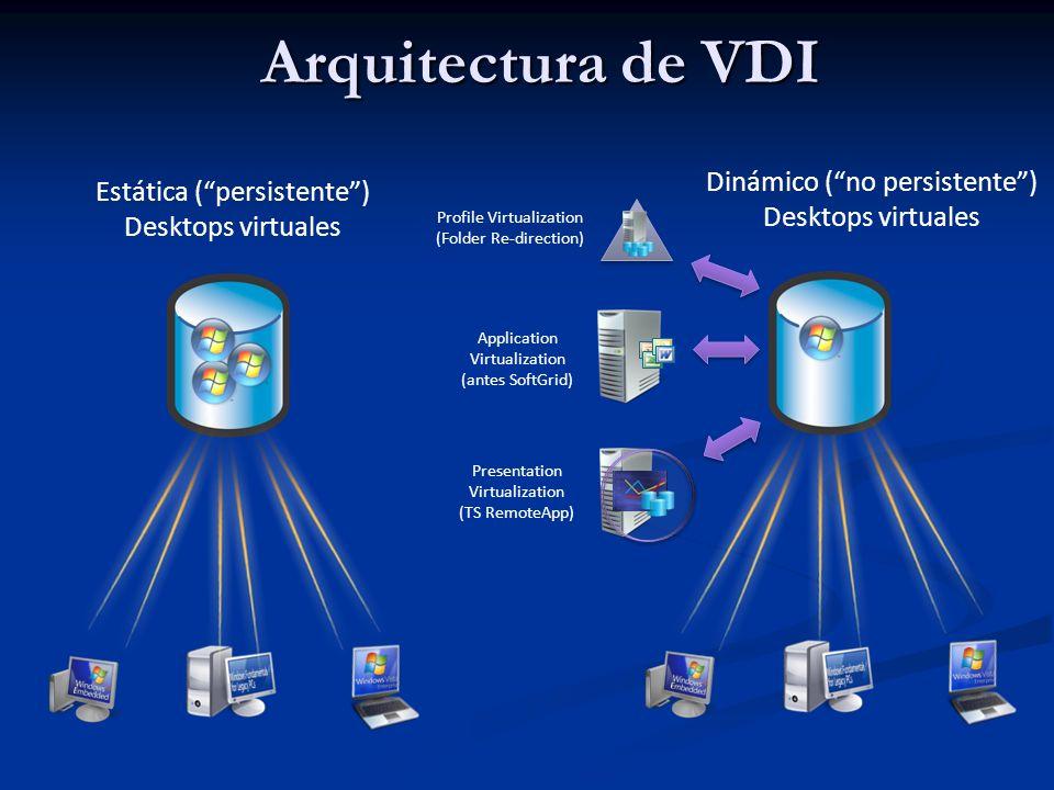 Arquitectura de VDI Dinámico ( no persistente )
