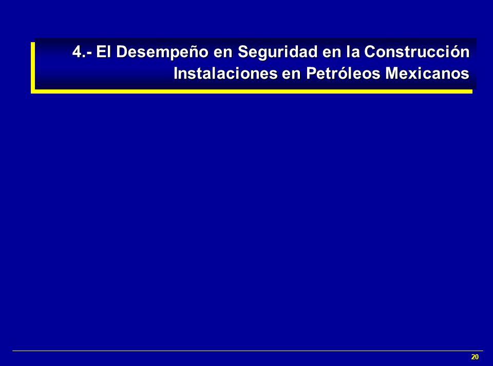 4.- El Desempeño en Seguridad en la Construcción Instalaciones en Petróleos Mexicanos