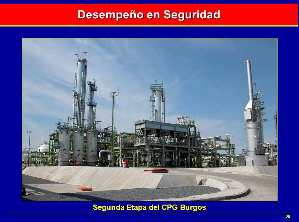 Desempeño en Seguridad Segunda Etapa del CPG Burgos
