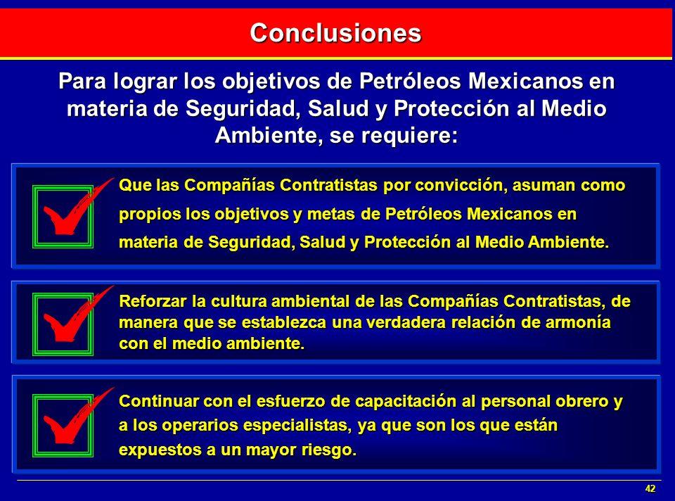 ConclusionesPara lograr los objetivos de Petróleos Mexicanos en materia de Seguridad, Salud y Protección al Medio Ambiente, se requiere: