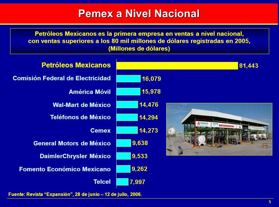 Petróleos Mexicanos es la primera empresa en ventas a nivel nacional,
