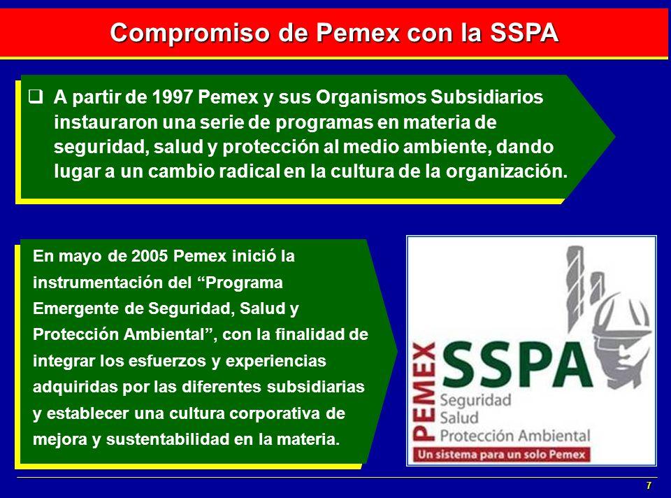 Compromiso de Pemex con la SSPA