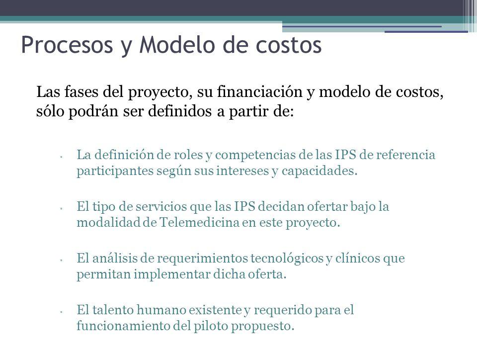 Procesos y Modelo de costos