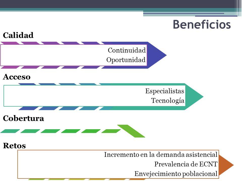 Beneficios Calidad Acceso Cobertura Retos Continuidad Oportunidad