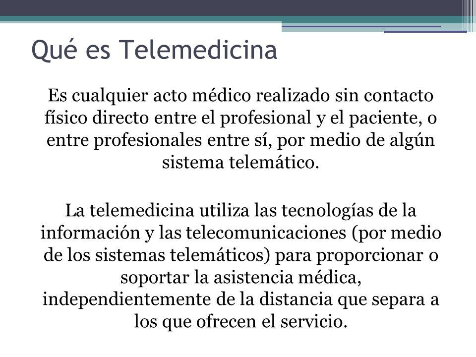 Qué es Telemedicina