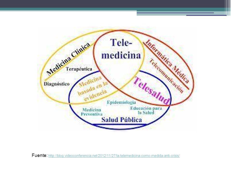Fuente: http://blog. videoconferencia