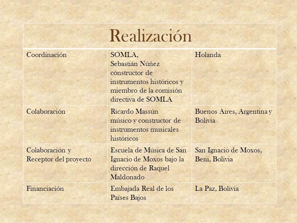 Realización Coordinación. SOMLA, Sebastián Núñez constructor de instrumentos históricos y miembro de la comisión directiva de SOMLA.