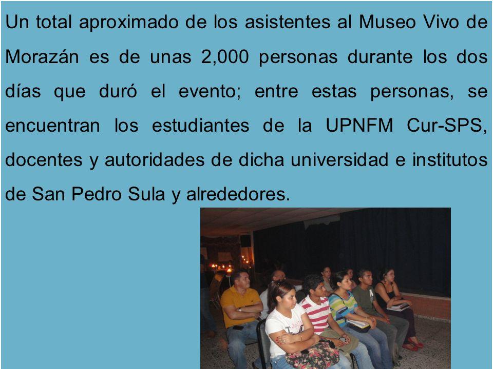 Un total aproximado de los asistentes al Museo Vivo de Morazán es de unas 2,000 personas durante los dos días que duró el evento; entre estas personas, se encuentran los estudiantes de la UPNFM Cur-SPS, docentes y autoridades de dicha universidad e institutos de San Pedro Sula y alrededores.