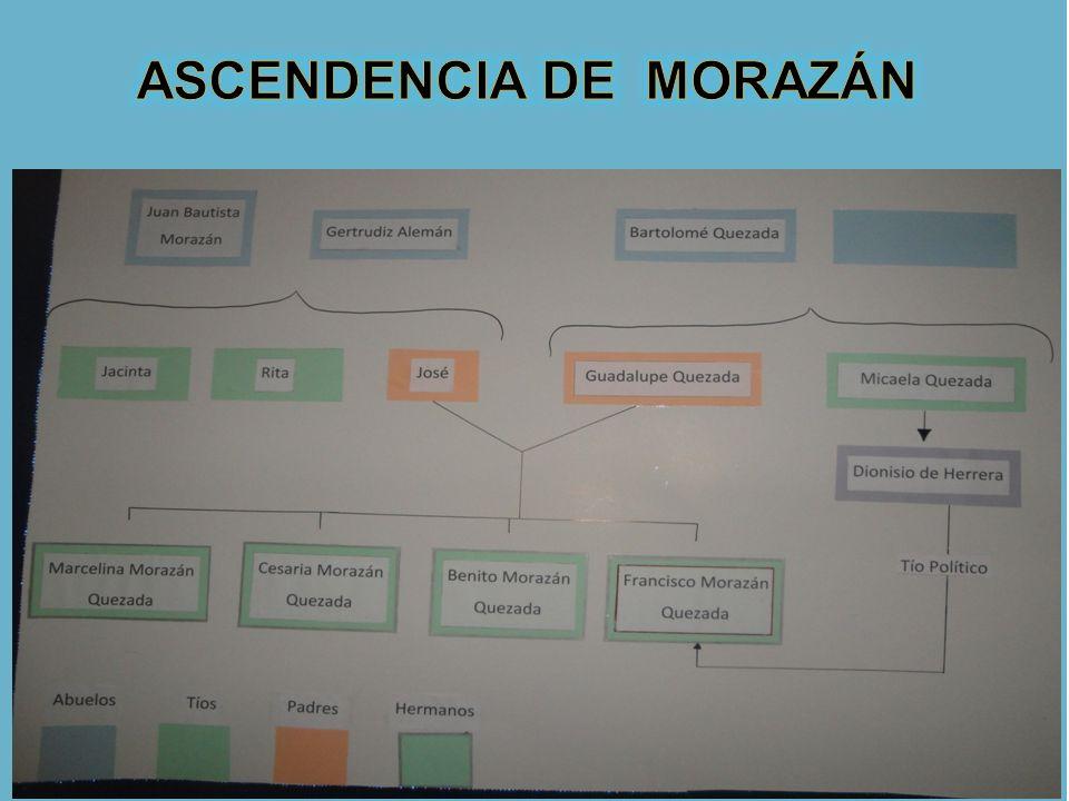 ASCENDENCIA DE MORAZÁN