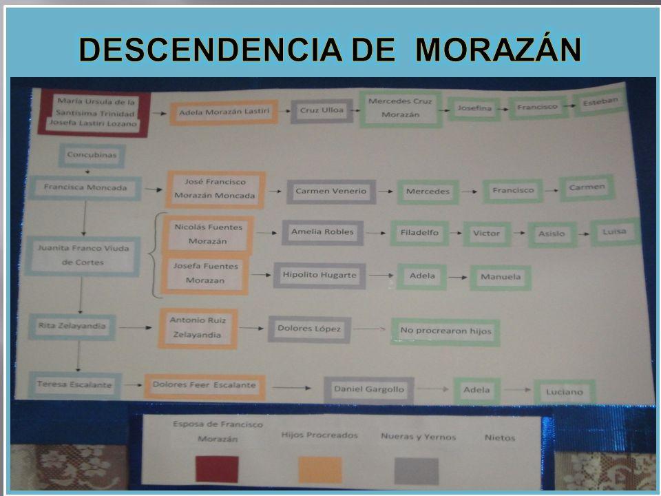 DESCENDENCIA DE MORAZÁN