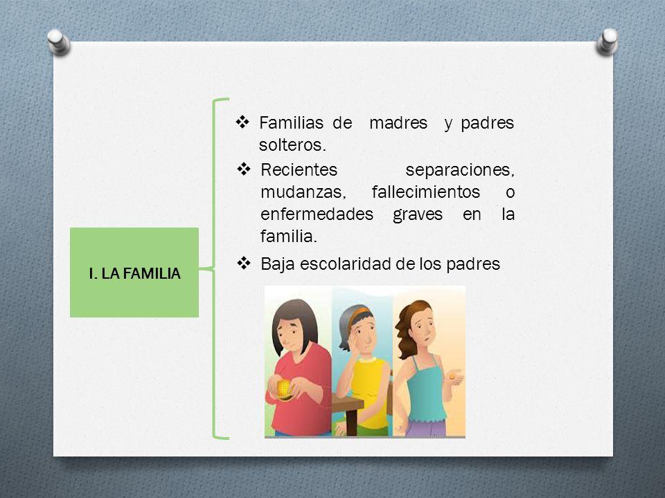 Familias de madres y padres solteros.