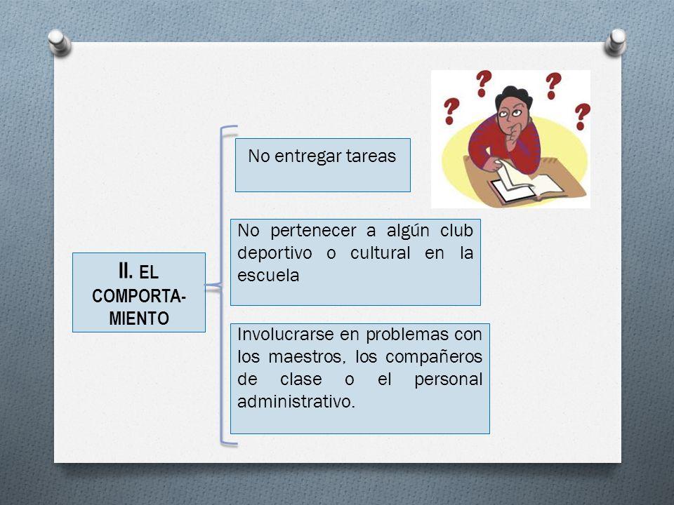 II. EL COMPORTA-MIENTO No entregar tareas