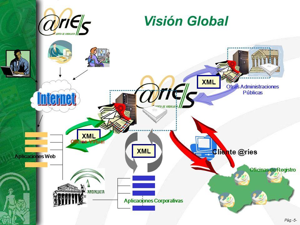 Registro integrado de documentos en la junta de andaluc a - Oficina virtual junta de andalucia ...