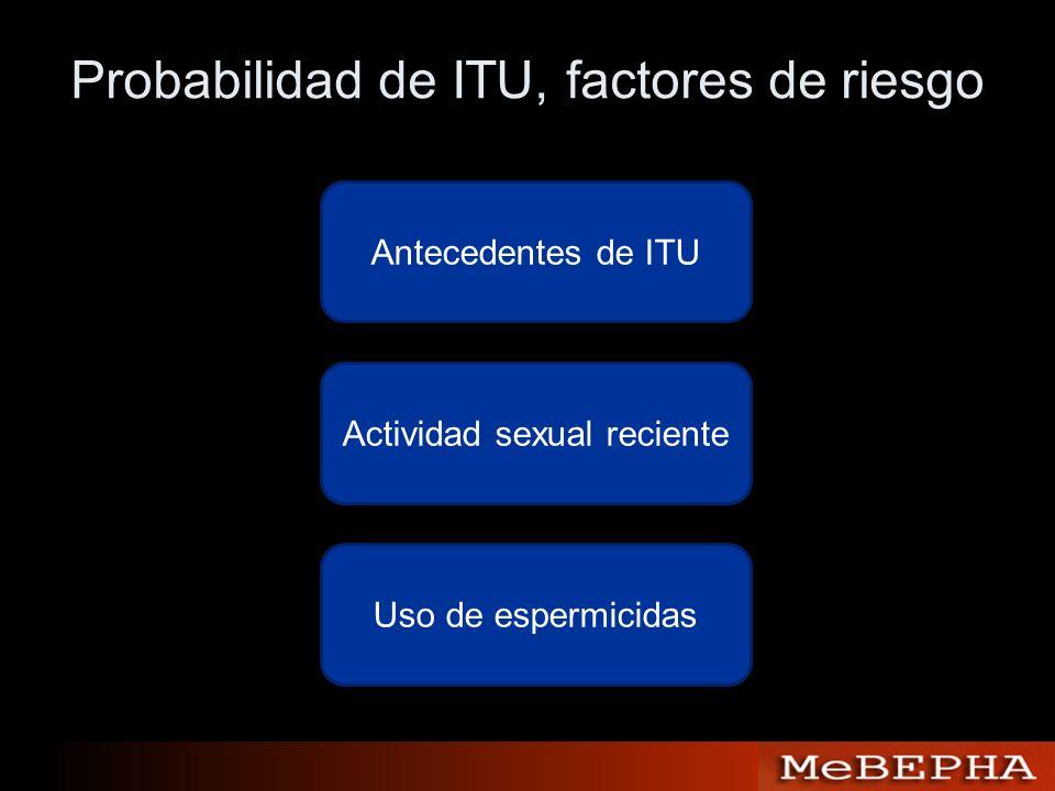 Probabilidad de ITU, factores de riesgo