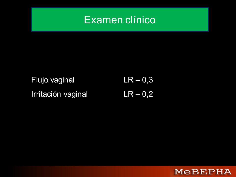 Examen clínico Flujo vaginal LR – 0,3 Irritación vaginal LR – 0,2