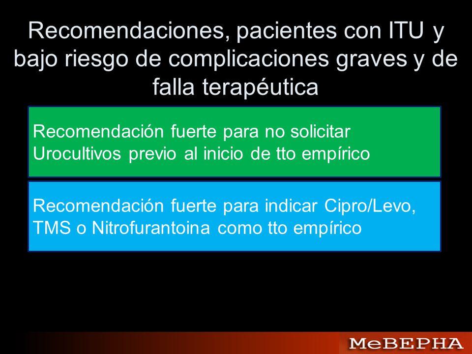 Recomendaciones, pacientes con ITU y bajo riesgo de complicaciones graves y de falla terapéutica