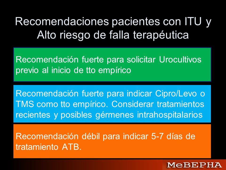 Recomendaciones pacientes con ITU y Alto riesgo de falla terapéutica
