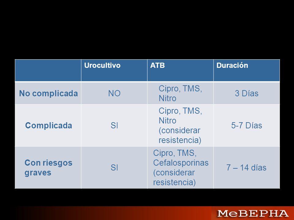 Cipro, TMS, Nitro (considerar resistencia) 5-7 Días