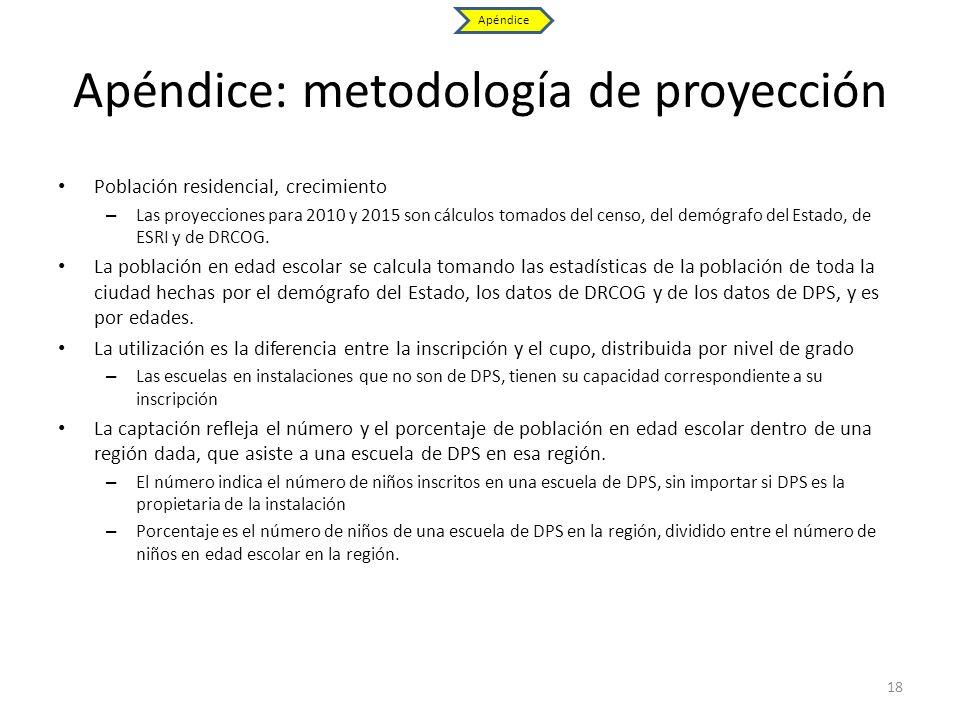 Apéndice: metodología de proyección