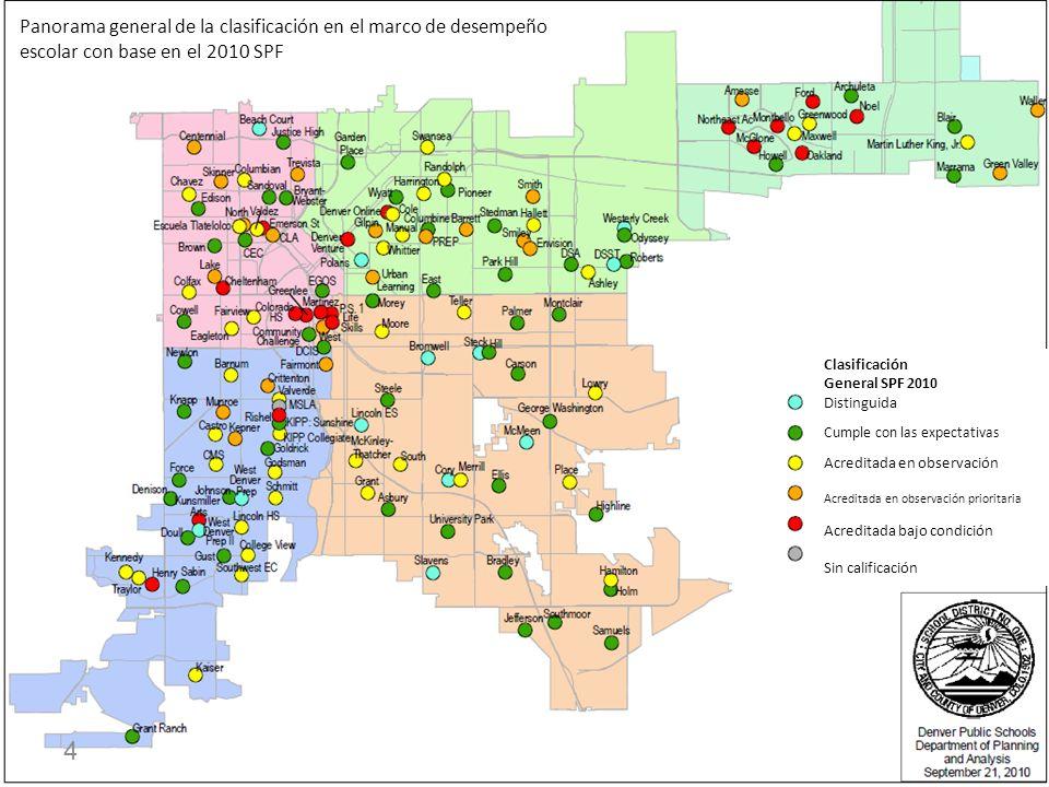 Panorama general de la clasificación en el marco de desempeño escolar con base en el 2010 SPF
