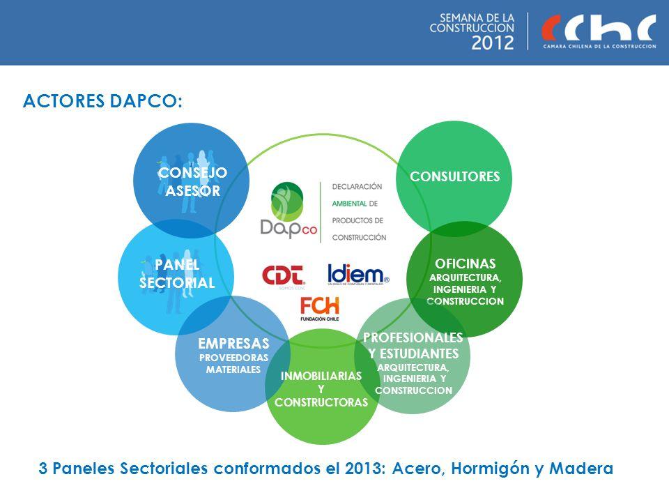 ACTORES DAPCO: PANEL. SECTORIAL. CONSEJO ASESOR. CONSULTORES. OFICINAS ARQUITECTURA, INGENIERIA Y CONSTRUCCION.