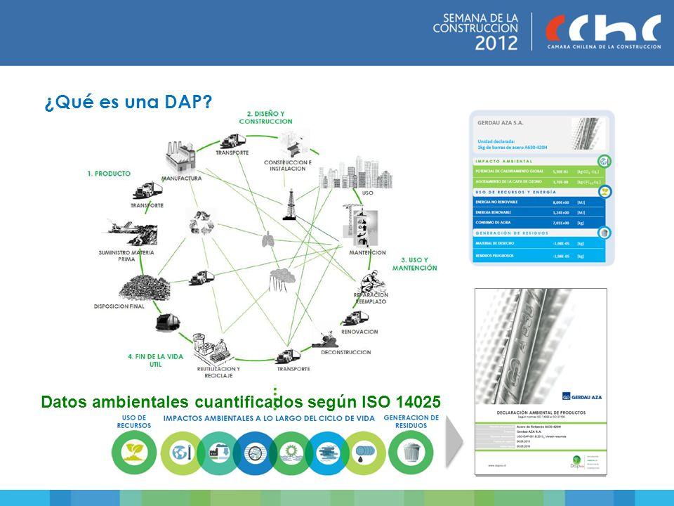 Datos ambientales cuantificados según ISO 14025