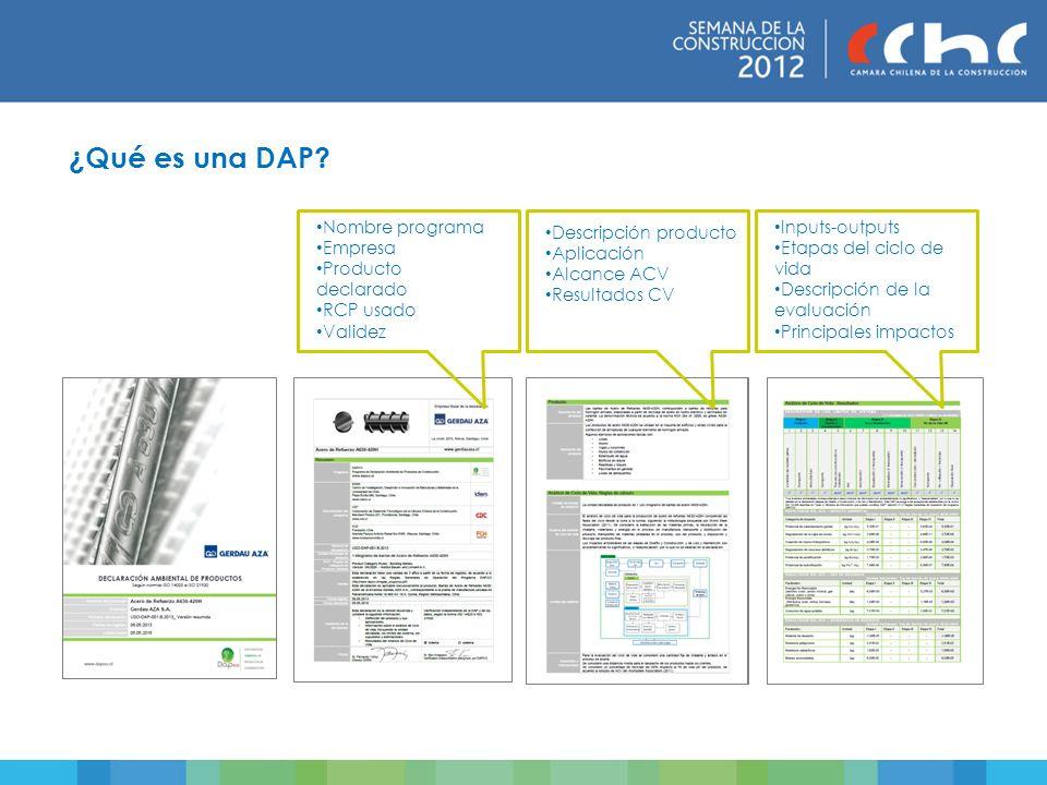 ¿Qué es una DAP Nombre programa Empresa Producto declarado RCP usado