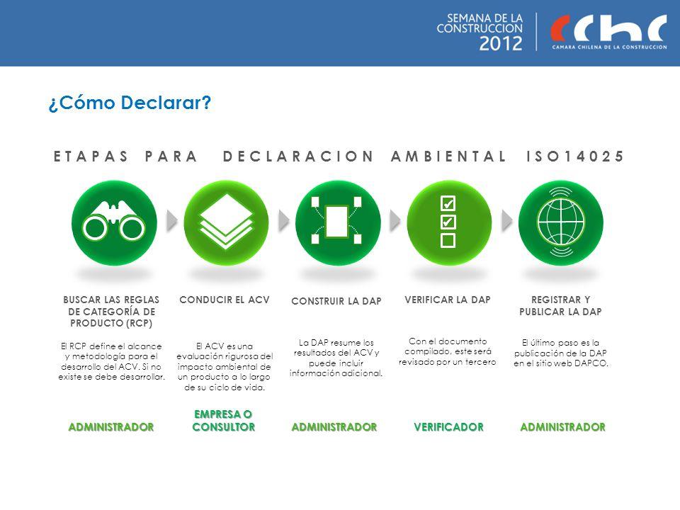 ¿Cómo Declarar BUSCAR LAS REGLAS DE CATEGORÍA DE PRODUCTO (RCP)