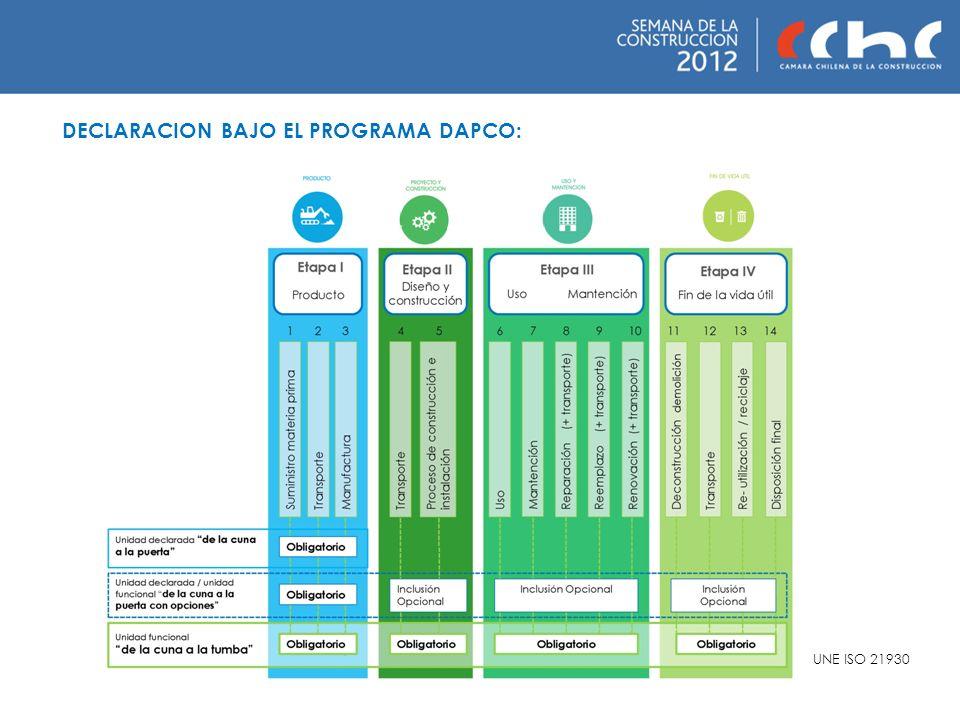 DECLARACION BAJO EL PROGRAMA DAPCO: