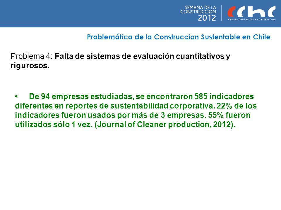 Problema 4: Falta de sistemas de evaluación cuantitativos y rigurosos.