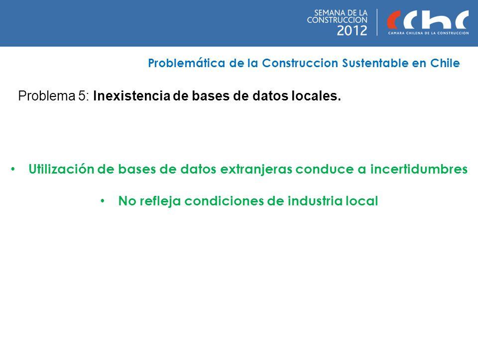 Problema 5: Inexistencia de bases de datos locales.