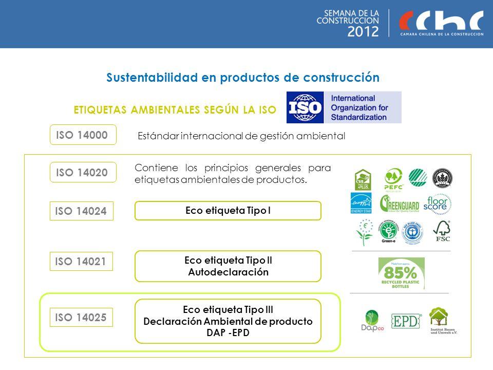 Sustentabilidad en productos de construcción