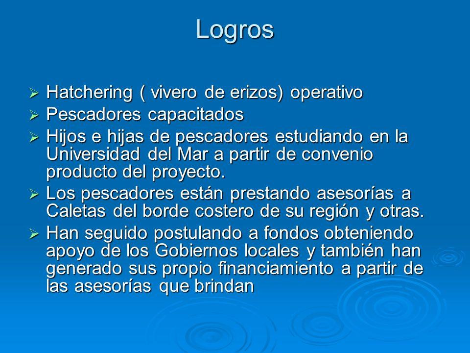 Logros Hatchering ( vivero de erizos) operativo Pescadores capacitados