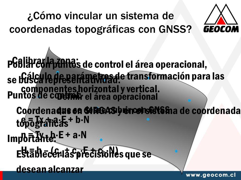¿Cómo vincular un sistema de coordenadas topográficas con GNSS