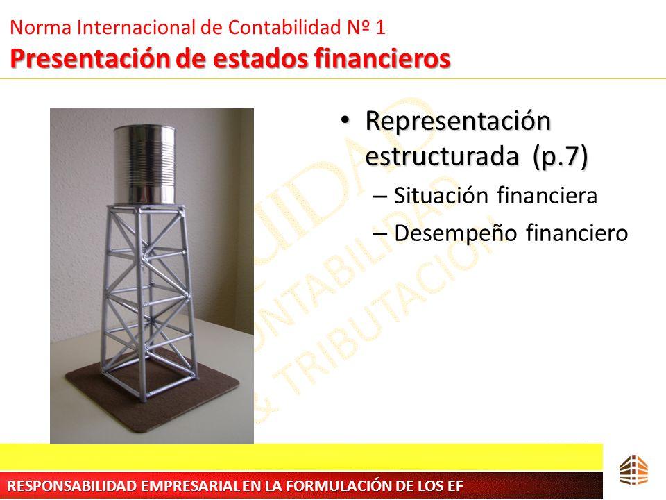 Representación estructurada (p.7)