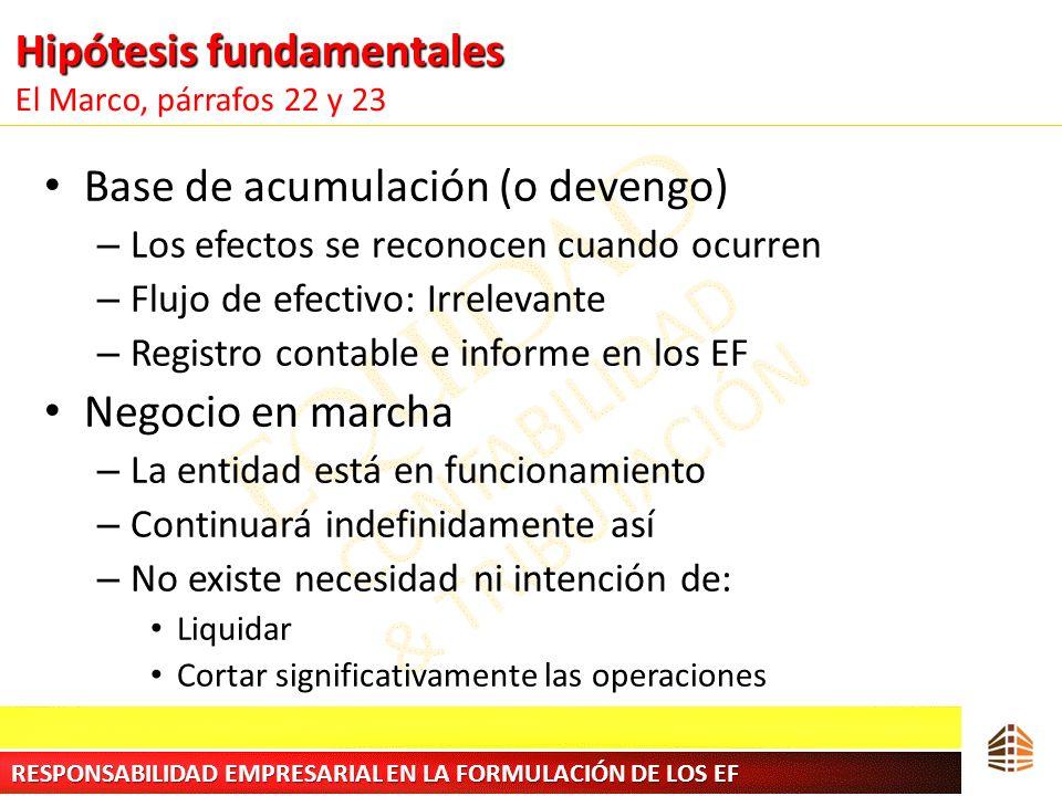 Hipótesis fundamentales El Marco, párrafos 22 y 23