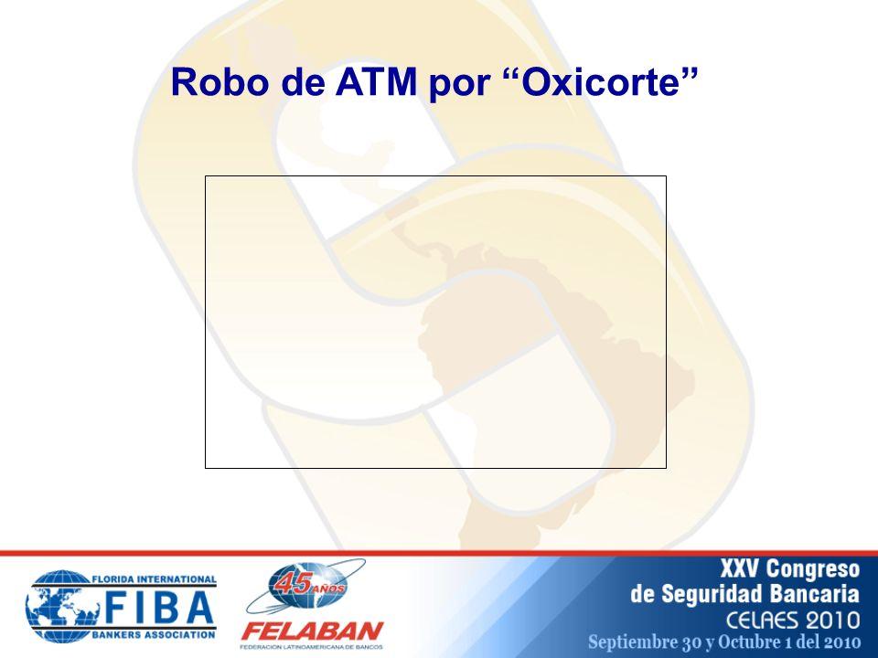Robo de ATM por Oxicorte