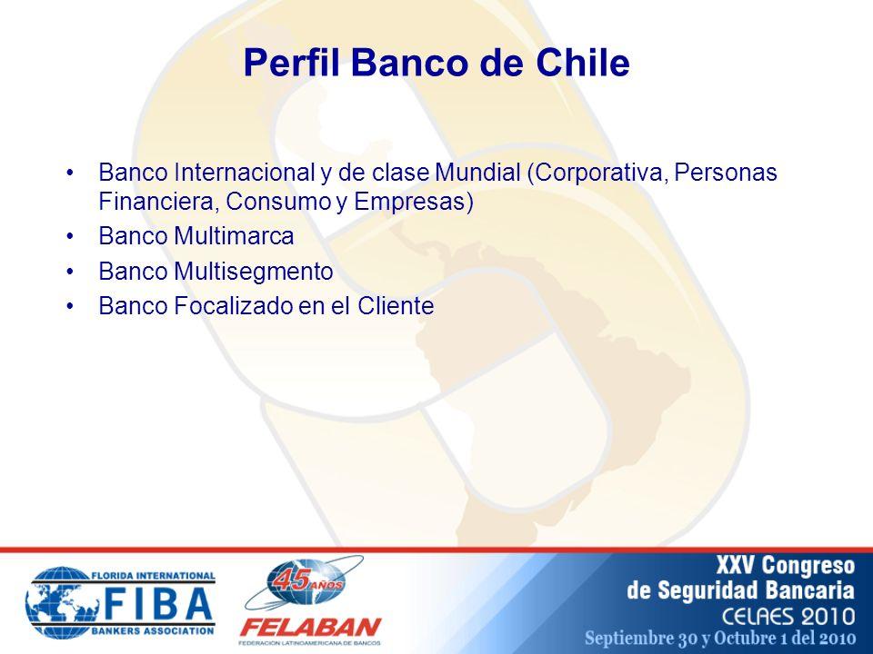 Perfil Banco de Chile Banco Internacional y de clase Mundial (Corporativa, Personas Financiera, Consumo y Empresas)