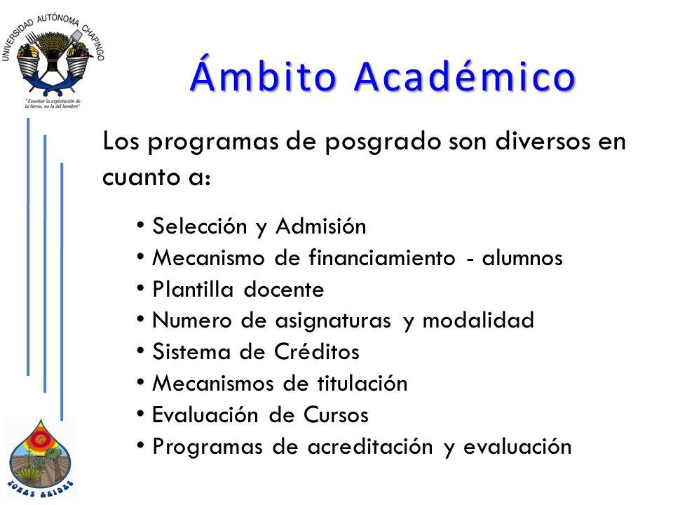 Ámbito Académico Los programas de posgrado son diversos en cuanto a: